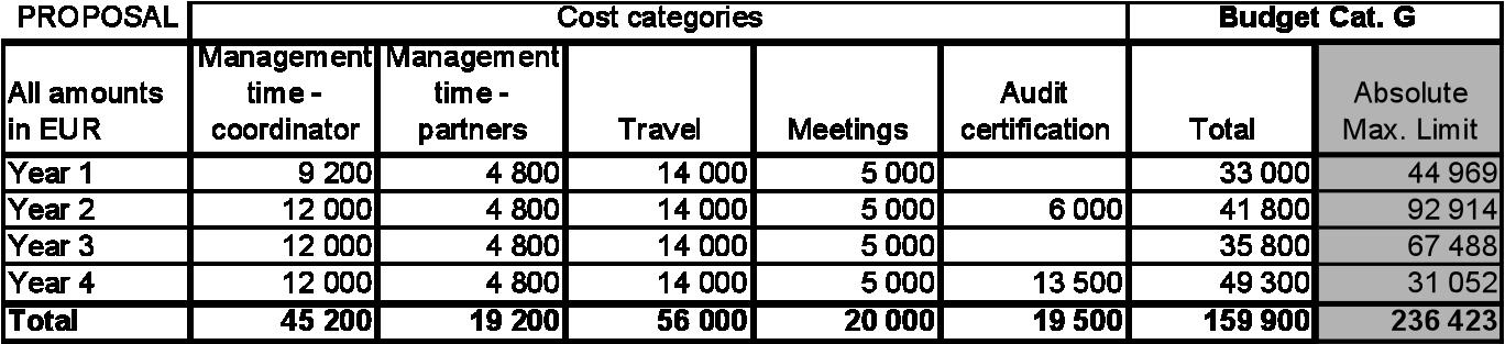 essay about film star blackfish